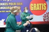 Ratusan Warga dan Polisi Ikuti Rapid Test Antigen Gratis HUT Dokkes Polri dan Bhayangkara ke-75
