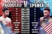 Pacquiao Ogah Remehkan Errol Spence Jr, Manny: Dia Petinju P4P Terbaik