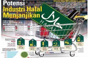 Tidak Punya Gaung Soal Sertifikasi Halal, BPJPH Disebut Tampak seperti Banci