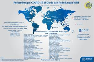 Data Terbaru, 1.108 WNI di Luar Negeri Sembuh Covid-19