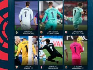 Para Kiper Penyandang Nomor Punggung Keramat di La Liga