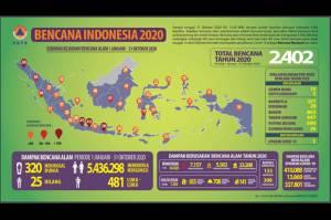 Indonesia Dilanda Ribuan Bencana, 320 Orang Meninggal dan 25 Hilang