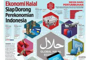 Semangat Sertifikasi Halal Nol Rupiah Bagi Pelaku UKM Diusung UU Cipta Kerja