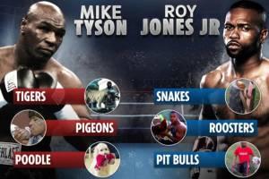 Oalah..Mike Tyson Ternyata Pecinta Merpati, Roy Jones Pawang Ular