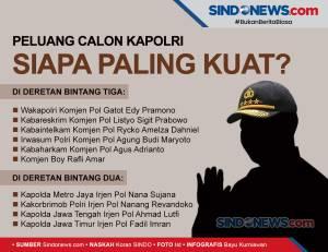 Mohon Bersabar, Kompolnas Belum Kirim Usulan Nama Calon Kapolri ke Jokowi