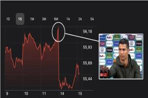 Aksi Geser Botol Minuman, Tangan Pogba Lebih Mujarab ketimbang Ronaldo