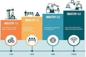 Implementasi Industri 4.0 Jadi Strategi Tepat Dorong Pemulihan