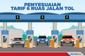 Mulai 17 Januari 2021 Tarif Enam Ruas Jalan Tol Resmi Naik
