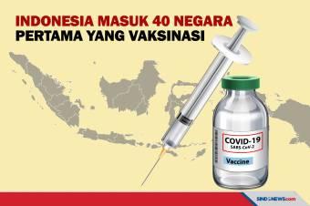 Indonesia Masuk 40 Negara Pertama yang Vaksinasi