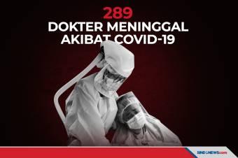 161 Dokter Umum dan 123 Dokter Spesialis Meninggal akibat Covid-19