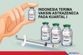 Indonesia akan Terima Vaksin AstraZeneca pada Kuartal I