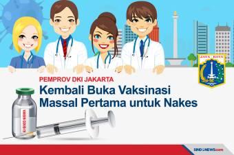 Vaksinasi Massal Tenaga Kesehatan DKI Jakarta Kembali Dibuka