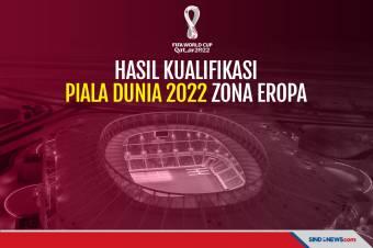 Hasil Kualifikasi Piala Dunia 2022 Zona Eropa, Tim Besar Berjaya