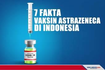 Tujuh Fakta Vaksin AstraZeneca di Indonesia