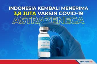 3,8 Juta Vaksin AstraZeneca Akan Kembali Diterima Indonesia