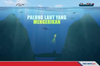 Ternyata Indonesia Punya Banyak Cekungan Palung Mengerikan