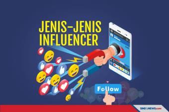 Mengenal Jenis-jenis Influencer Berdasarkan Jumlah Followers