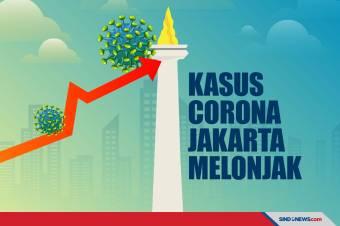 Kasus Corona Jakarta Melonjak, Wagub Ungkap Penyebabnya