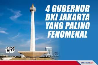 HUT Ke-494 DKI Jakarta, Ini 4 Gubernur yang Paling Fenomenal