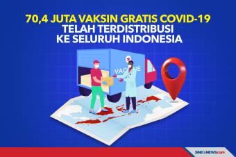 70,4 Juta Vaksin Gratis Telah Terdistribusi ke Seluruh Indonesia
