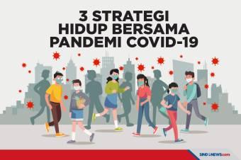 3 Strategi Presiden Jokowi untuk Hidup Bersama Pandemi Covid-19