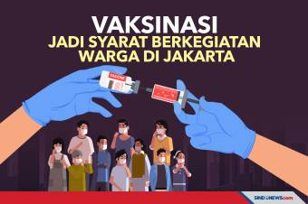 Vaksinasi Jadi Syarat Berkegiatan Warga di Jakarta