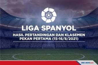 Liga Spanyol: Hasil Pertandingan dan Klasemen Pekan Pertama 2021