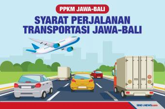 Syarat Perjalanan Transportasi Jawa-Bali Saat PPKM Diperpanjang