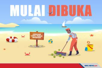 20 Objek Wisata Mulai Dibuka di wilayah PPKM level 3 Jawa-Bali