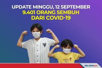 Update Minggu, 12 September 9.401 Orang Sembuh dari Covid-19