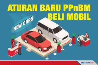 Ingin Beli Mobil Baru, Simak Dulu Aturan PPnBM Terbaru