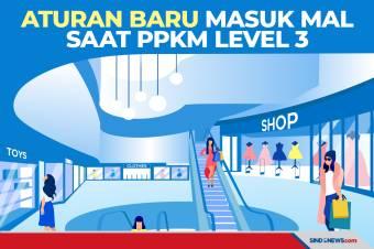 Aturan Masuk Mal dan Pusat Perbelanjaan Terbaru saat PPKM Level 3