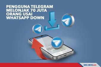 Pengguna Telegram Melonjak 70 Juta Orang Usai WhatsApp Down