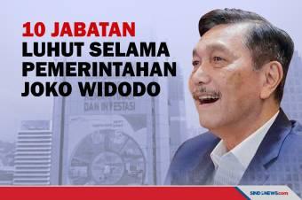 10 Jabatan Luhut Selama Pemerintahan Presiden Jokowi