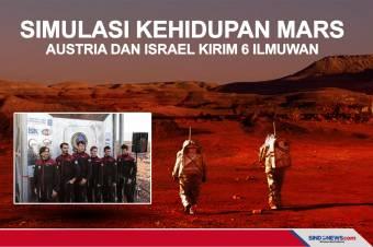 Simulasi Kehidupan Mars, Austria dan Israel Kirim 6 Ilmuwan