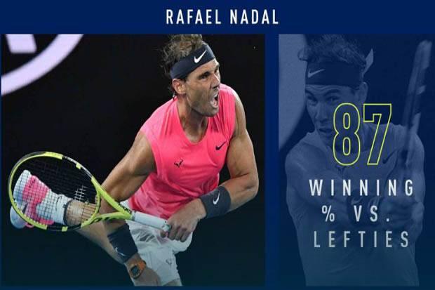 Rafael Nadal Momok Menakutkan Penghancur Petenis Kidal