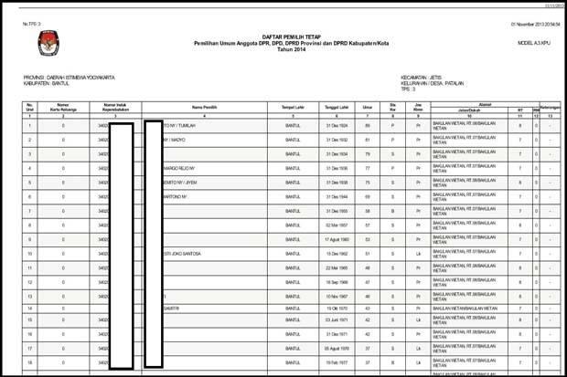 Data Pemilih Pemilu 2014 Diduga Dibobol, Termasuk DPT Bantul