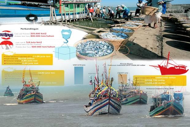 KKP Dorong Inovasi Produk Perikanan di Tengah Pandemi