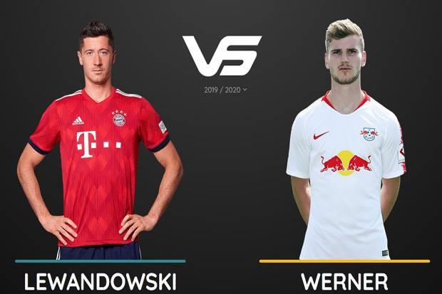 Perbandingan Bomber Maut Bundesliga: Mana yang Lebih Efektif, Lewandowski atau Werner?