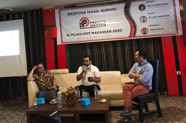 Pilwalkot Makassar Diprediksi Hanya Tiga Pasangan Calon