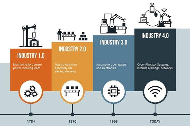 Kemenperin Gelar INDI 4.0 Dorong Transformasi Industri Saat Pandemi