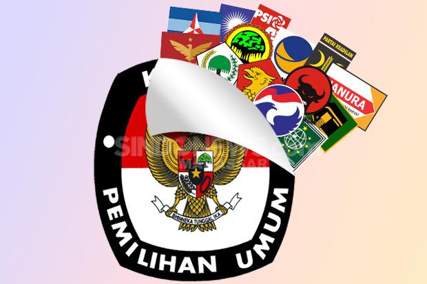 Elektabilitas Partai Politik Turun kecuali PDIP, Gerindra, PKS dan PSI
