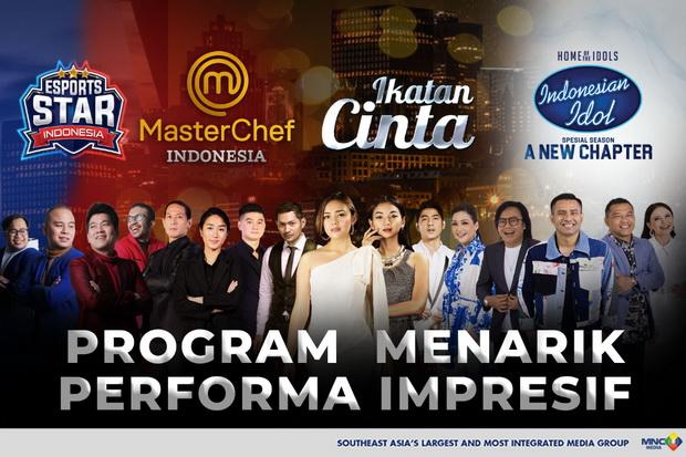 MNCN Saham Grup MNC Terbang! 4 TV MNCN Kuasai Prime Time 45,2% dan...