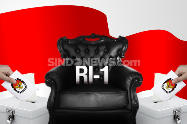 Lima Jenderal TNI Adu Kuat Nyapres 2024, Siapa Unggul?