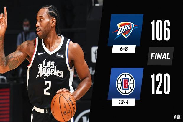 Hasil Lengkap Pertandingan NBA, Sabtu (23/1/2021): Sixers Pertegas Status Penguasa Wilayah Timur