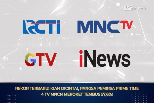 MNCN Rekor Terbaru! Kian Dicintai, Pangsa Pemirsa Prime Time 4 TV MNCN Meroket Tembus 57,6%!
