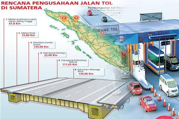 Beramai-Ramai Jualan Jalan Tol ke Investor lewat LPI, Ini Daftarnya