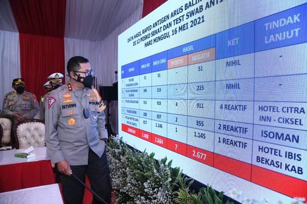 Operasi Ketupat 2021 Berakhir, Korlantas Putar Balikkan 461.626 Kendaraan