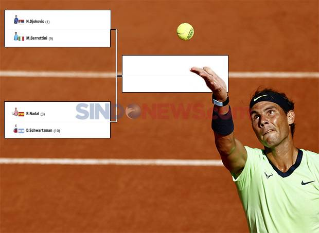 Nadal Lolos ke Perempat Final, Buka Peluang Bentrok Djokovic