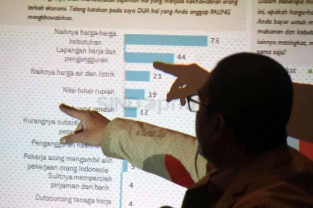 Lembaga Survei Diminta Beberkan Track Record Capres Agar Publik Tak Salah Pilih